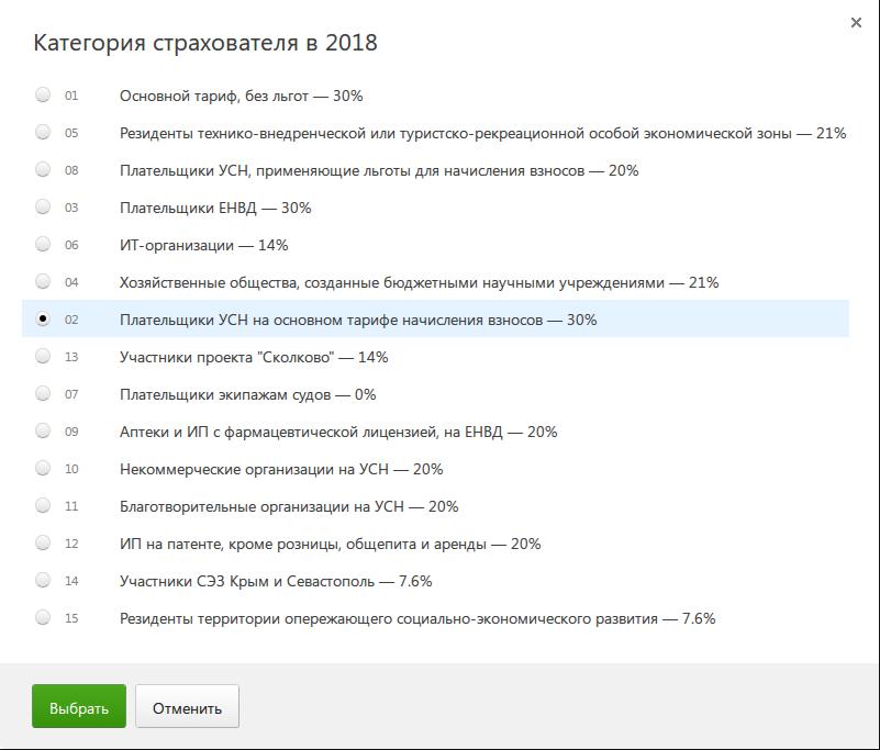 Общие условия кредитования сбербанк потребительский кредит 2020